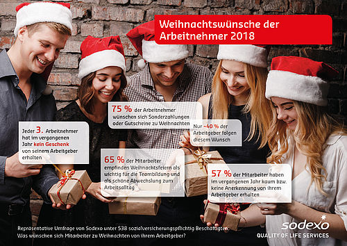 "Merry Christmas"" oder ""Money Christmas""? - Facility Management - Die ..."